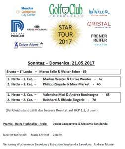 Star Tour 2nd star tour 2 20170522 2014637496