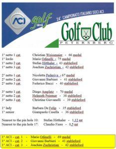 ACI GOLF 2015 aci golf 2015 20150727 1355576029