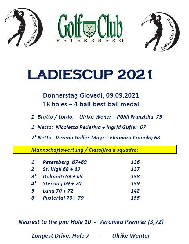 LADIES CUP 2021 Ladies Cup premiati
