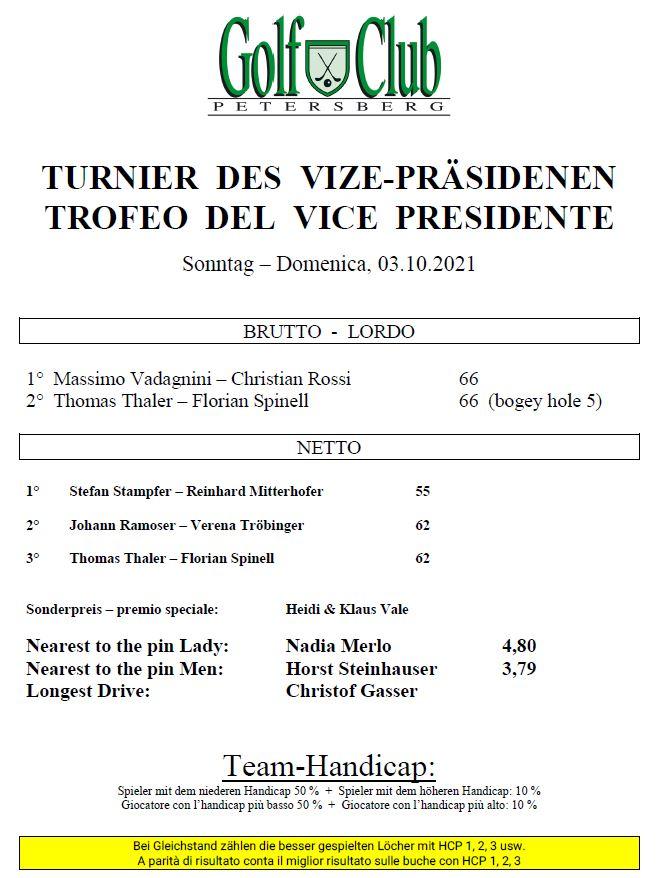 TURNIER DES VIZE-PRÄSIDENTEN - TROFEO DEL VICE-PRESIDENTE Vice Presidente Premiati