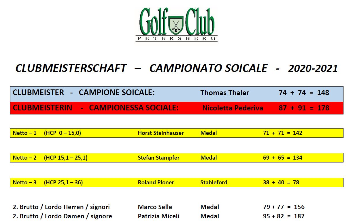 CLUBMEISTERSCHAFT - CAMPIONATO SOCIALE Clubmeisterschaft Campionato sociale